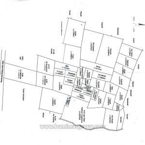 Batang Peta Ukur